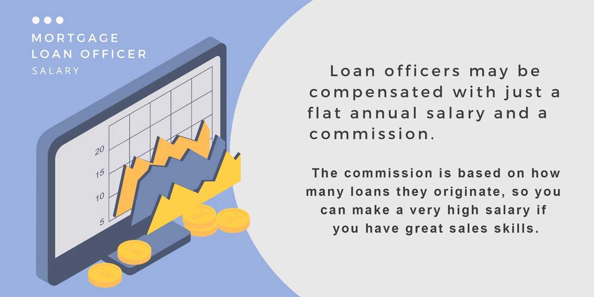 Loan Officer Outlook